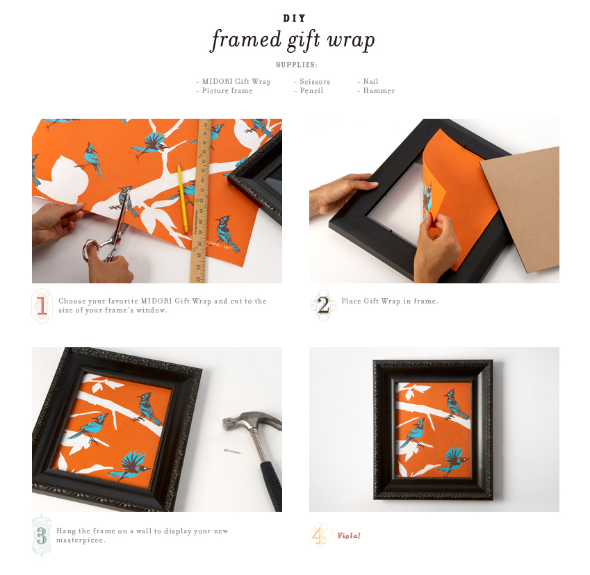 Home DIY Framed Gift Wrap